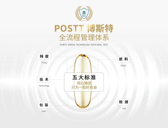 国为医药欧米伽-3领域再突破 欧淬恩开创鱼油POSTT(博斯特)体系